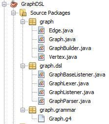 GraphDSL Jar