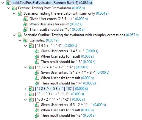 Behavior Driven Development (BDD) of Postfix calculator