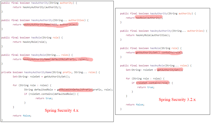 Gotcha: Migrating from Spring Security 3 2 x to Spring